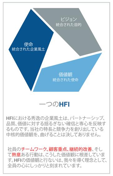 one HFI